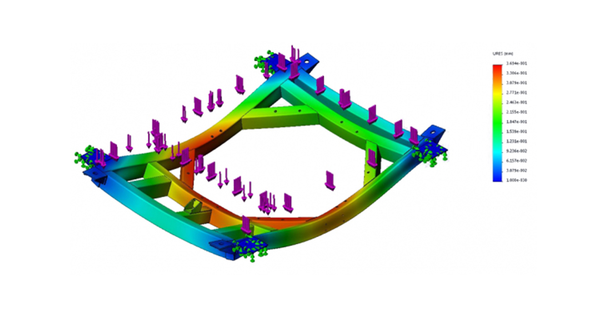 Utilising Finite Element Analysis to Streamline Your Product Design